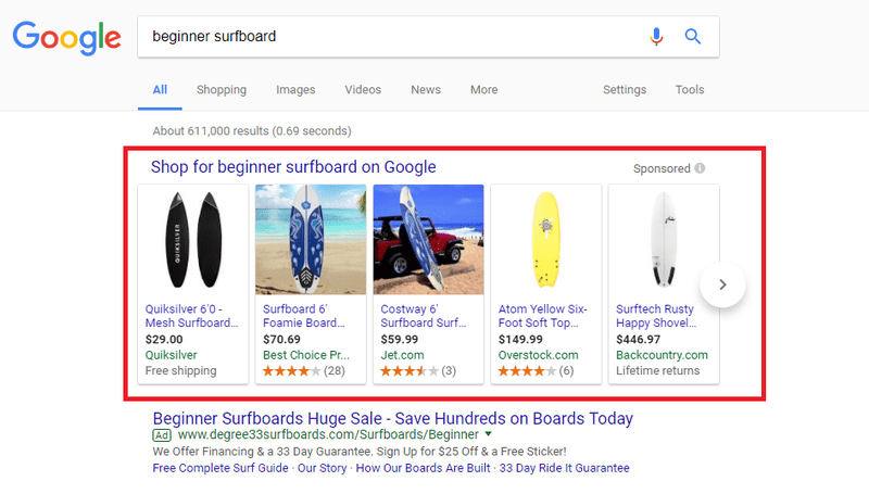 Example your ecommerce website on Google Shopping with AdWords running.